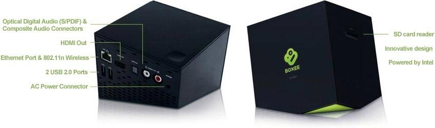 The back and side of the Boxee Box unit where you can add additional functions to the device.