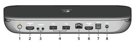 The back of the Logitech Revue companion box with all the ports for the available connections.