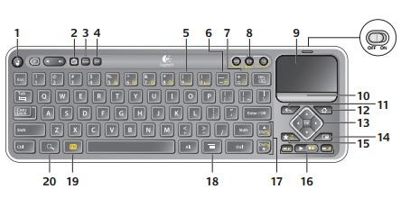 The Logitech Revue keyboard combines the functions of a keyboard, remote and keypad.